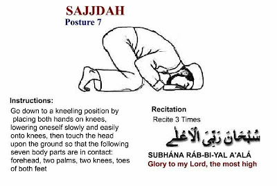 How To Perform Namaz(Praying) With Picture