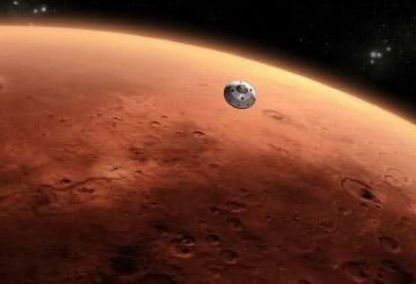Berapa Lama Untuk Mencapai Mars Dari Bumi