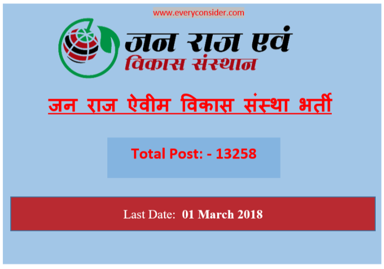 Janraj Avm Vikas Sansthan Recruitment 2018