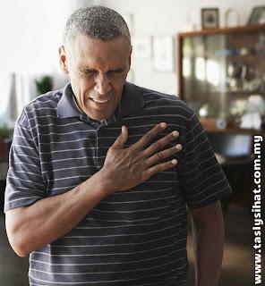 Punca sakit dada