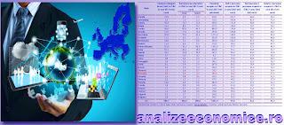 Cât de productivi și cât de bine plătiți sunt românii ce activează în sectorul IT&C față de restul europenilor