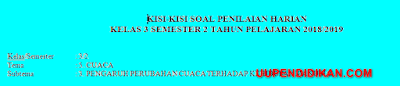 Kisi Kisi PH / UH SD Kelas 3 Semster 2 Kurikulum 2013 Revisi 2018