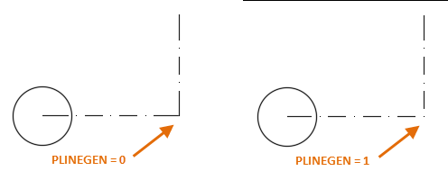 Linetypes and Polyline
