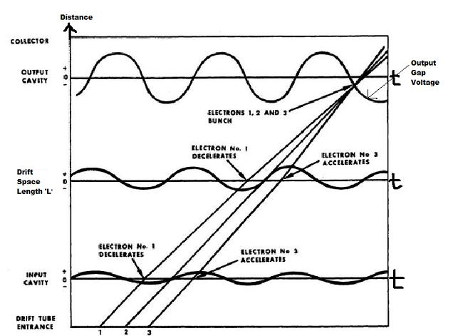 applegate diagram