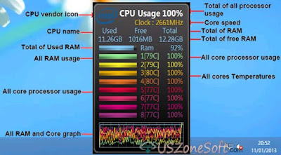 All CPU Meter- Windows Desktop Gadget Download For Windows 10, 8, 7, Best Free GPU Monitoring Tools, all cpu meter windows 10  all gpu meter  cpu temperature gadget windows 7  cpu meter windows 8  all cpu meter windows 8  cpu temperature meter  cpu meter meaning  cpu temperature gadget windows 10