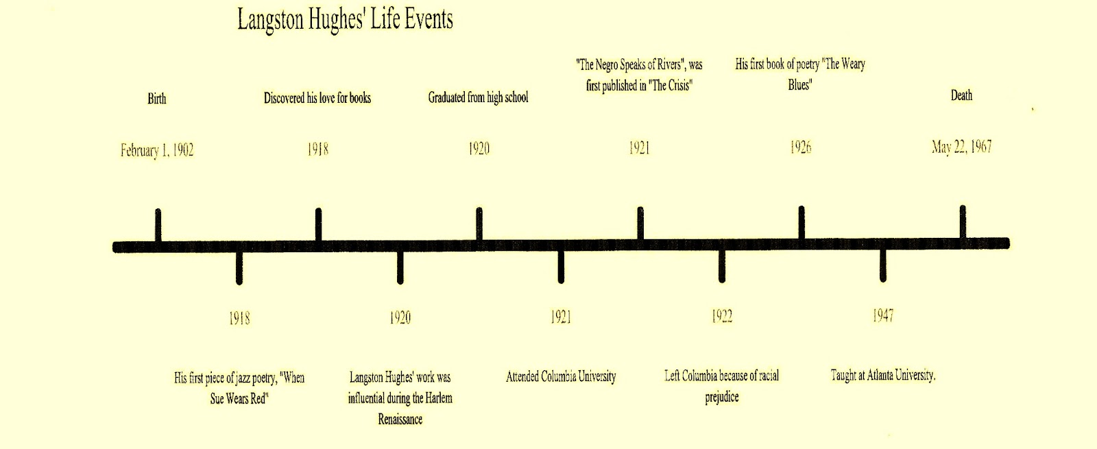 langston hughes hughes poetic life langston hughes