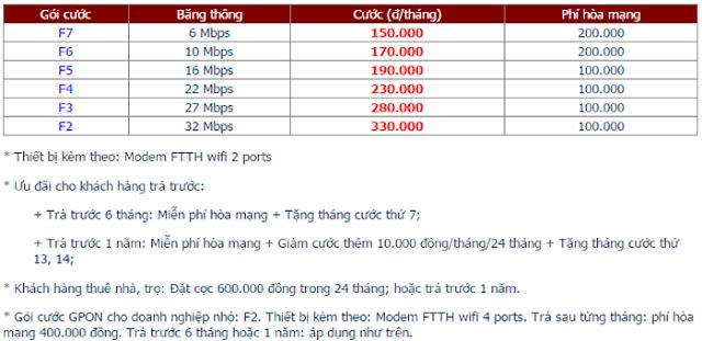 Lắp Đặt Internet FPT Tại Thị Xã Long Khánh 2