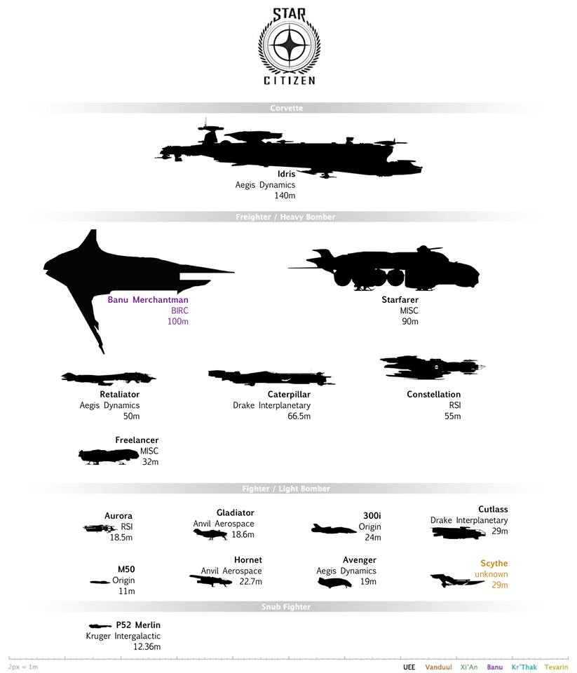 star citizen ship size comparison chart - photo #14