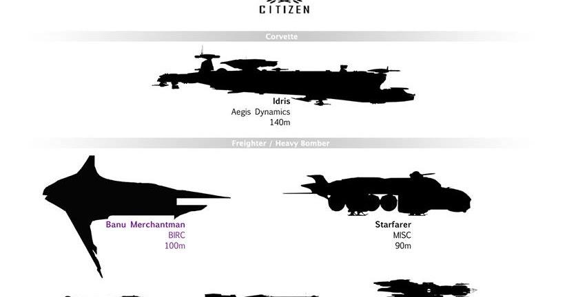 Vr Headset Comparison >> Star Citizen Spaceship: Banu Merchantman Size Charts
