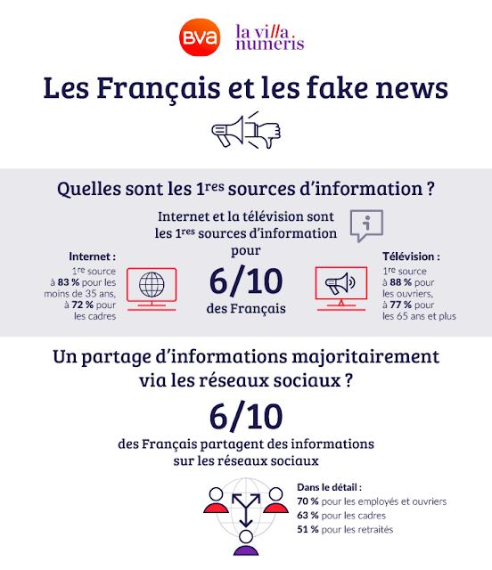 français et fake news