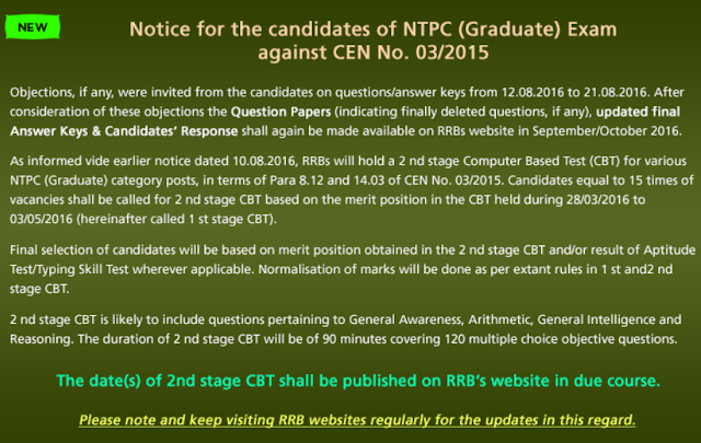 RRB NTPC Final Answer Key, Railway Revised Exam Answer, RRB NTPC Revised Answer, Final Answers