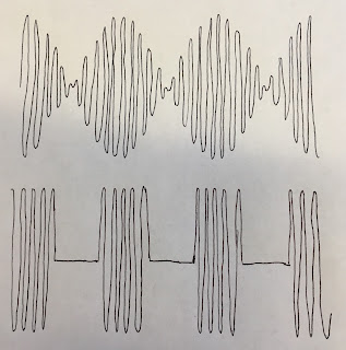 A comparison of a beat frequency and a frequency modulated by a square wave.
