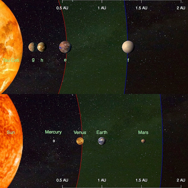 4 Earth-sized Planet discovered orbiting the Sun-like Star