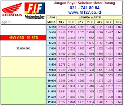 FIF Honda CBR 150 Std