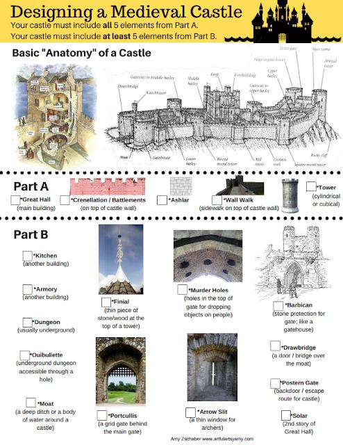 Medieval Castle Building Lesson Plan