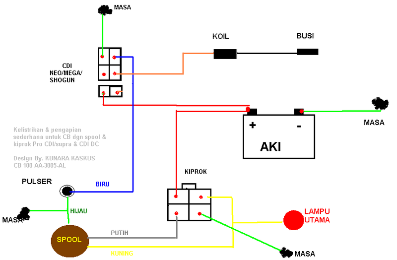 Otomotif  Diagram Rangkaian Cdi Gl Neotech Series