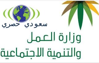 موعد صرف المساعدة المقطوعة لشهر رمضان 1439 ورابط الاستعلام برقم السجل المدني
