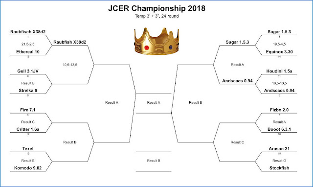 JCER (Jurek Chess Engines Rating) tournaments - Page 8 JCEC2018.mecz3