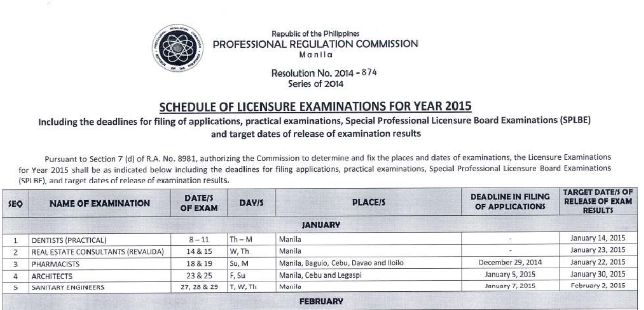 PRC announces 2015 schedule of board exam, NLE and LET filing details
