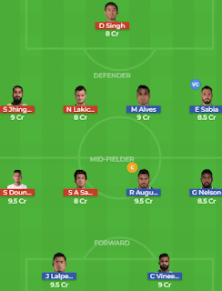 CFC vs KBFC Dream11 Team Prediction | Chennaiyin FC vs Kerala Blasters: Lineup, Best Players