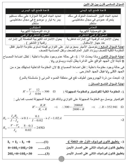 اقوي مراجعات الثانويه العامه في ماده الفيزياء