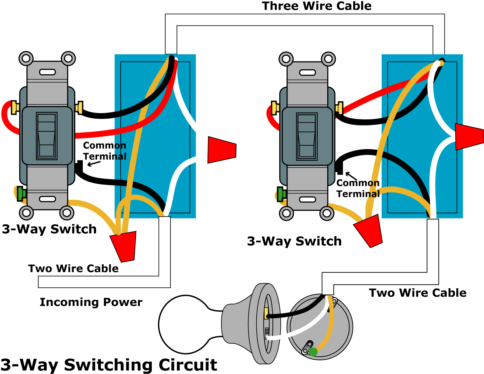 1 Way Switch Wiring Diagram 89 Mustang Alternator Single Pole Dpdt On Off