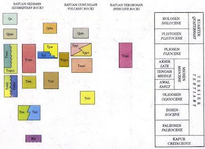 Satuan Peta Geologi Lembar Majene dan Bagian Barat Palopo