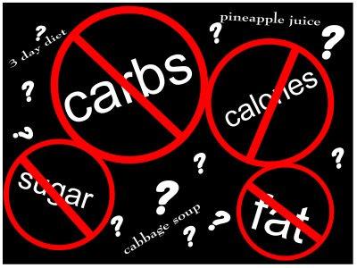 Вред диет или самые опасные методы похудения
