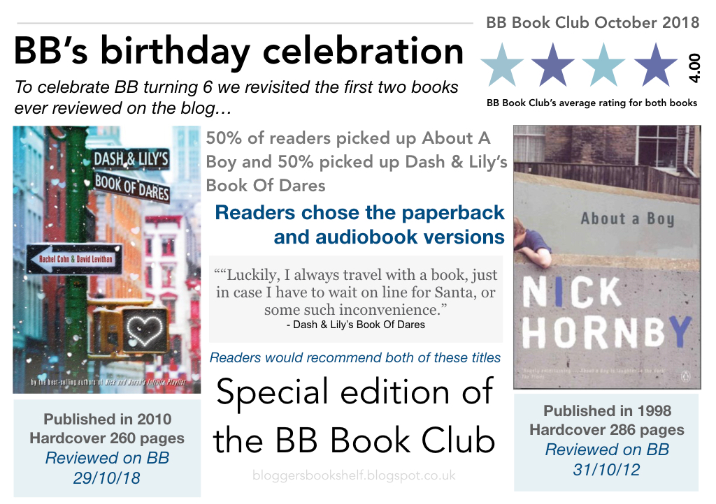 blogger's bookshelf book club