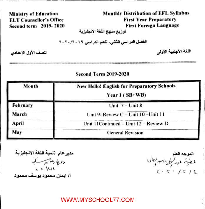 توزيع منهج اللغة الانجليزية للصف الاول الاعدادى ترم ثانى 2020- موقع مدرستى