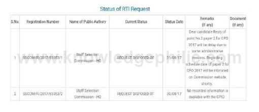 RTI Reply: SSC CPO 2017 Paper will be Delayed