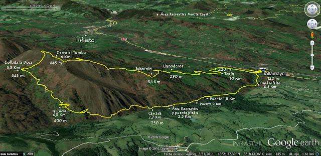 Mapa ortográfico de La Ruta del Chorrón - Villamayor - Asturias