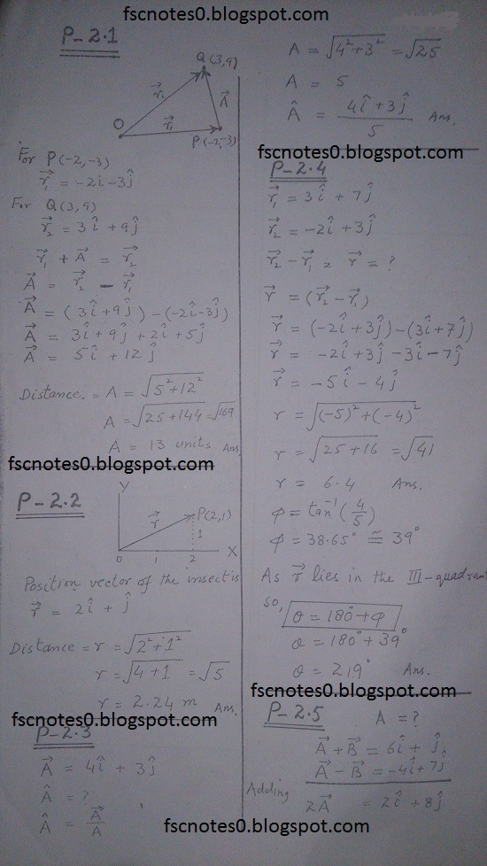F.Sc ICS Notes: Physics XI: Chapter 2 Vectors and Equilibrium Numerical Problems Asad Hussain