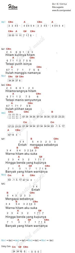 Not angka lagu Hitam - Rita sugiarto
