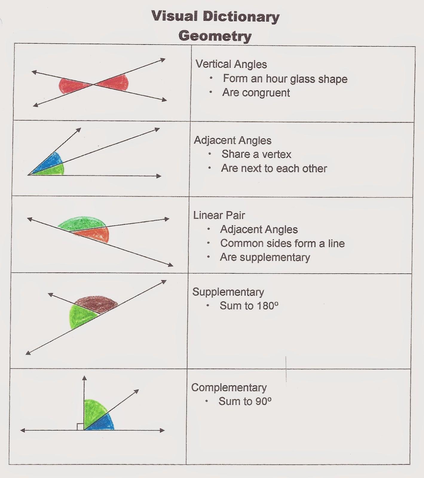 Asdec Multisensory Math I