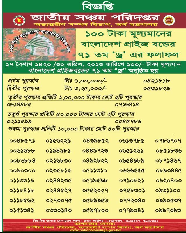 71st Prize Bond Draw Result Of Bangladesh Bank