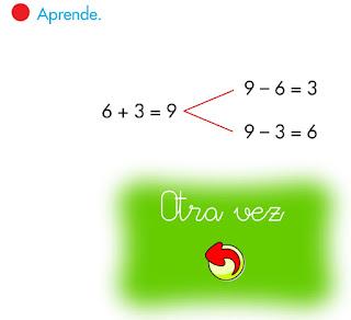 http://www.primerodecarlos.com/SEGUNDO_PRIMARIA/enero/tema2/actividades/mates/aprende_relacion_suma_resta/visor.swf