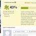 Power Rangers: Filme conquista porcentagem negativa no Rotten Tomatoes