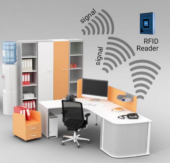rfid aset tracking otomatis