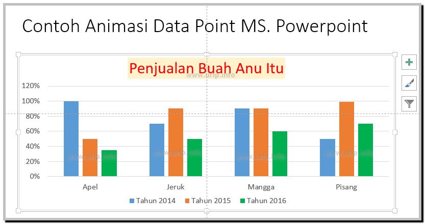 Meng Animasi Diagram Chart Untuk Presentasi Secara Praktis Urip Dot Info