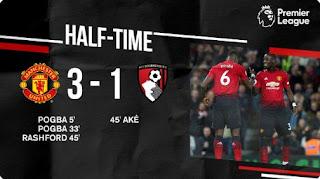 HT: Manchester United vs Bournemouth 3-1