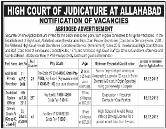 High Court Of Allahabad Recruitment
