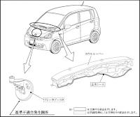 DAIHATSU MOVE CUSTOM LA100S リコール修理内容