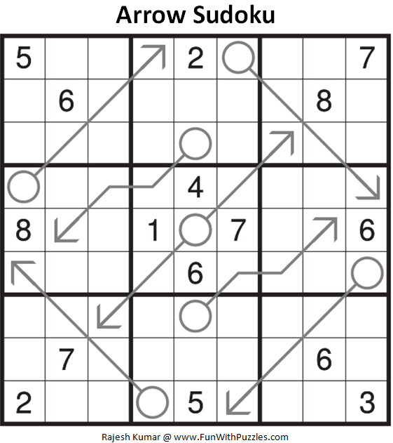 Arrow Sudoku Puzzle (Fun With Sudoku #322)