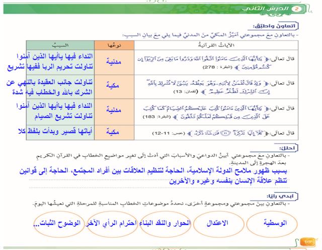حل درس القرآن المكي والمدني