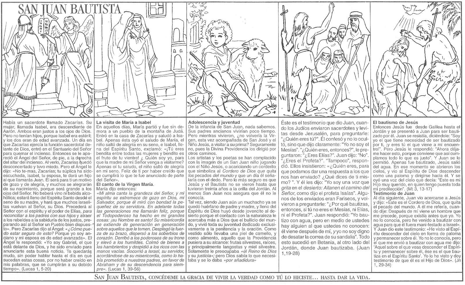 La Catequesis (El blog de Sandra): Recursos Catequesis Martirio de ...