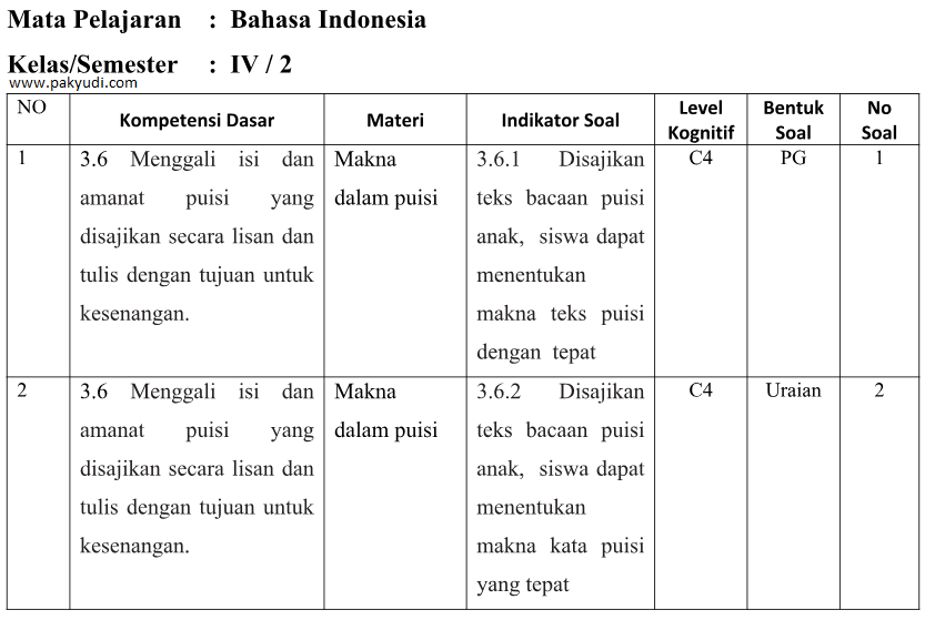 Contoh Soal Hots Bahasa Indonesia Kelas 2 Sd Nada Blog