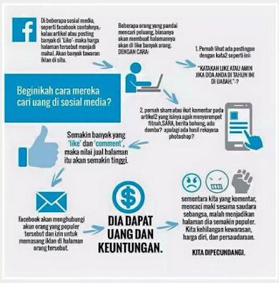 Suka dan Komentar di Balik Bisnis Jual Beli Fans Page Facebook