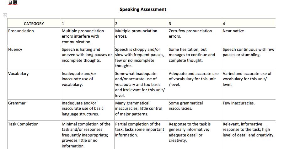 Agency rubrics oral presentations