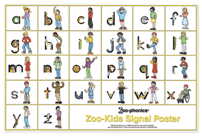 Tips for Teaching the Alphabet to Struggling Learners